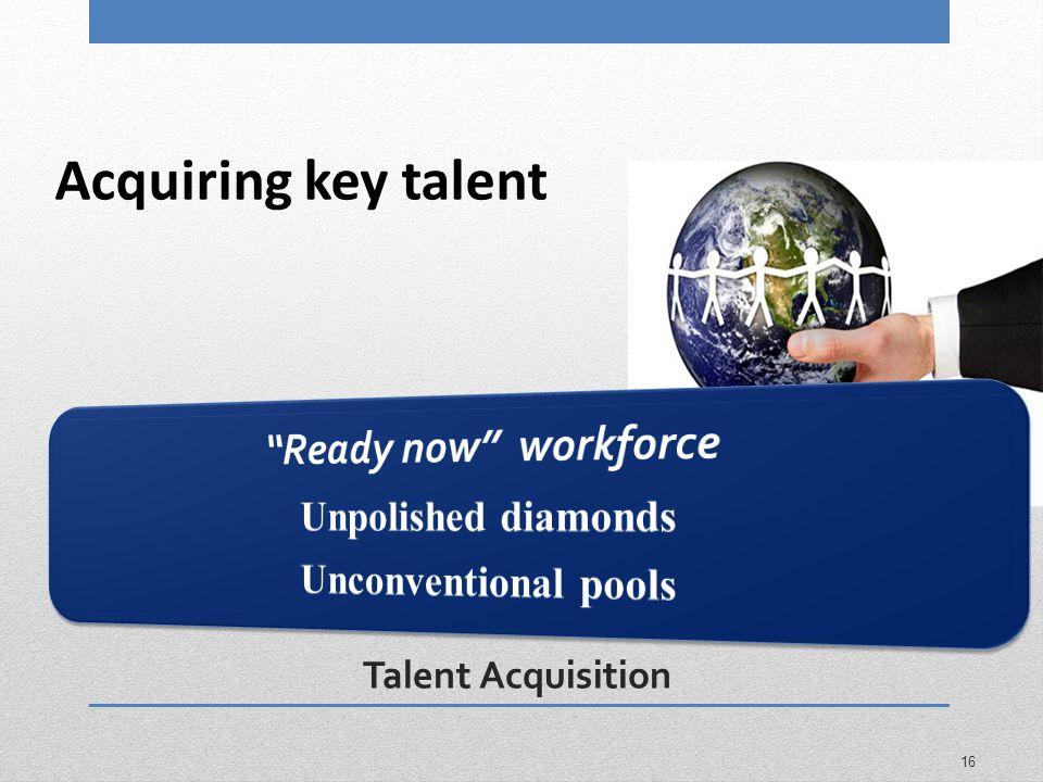 Talent Acquisition Acquiring key talent 16