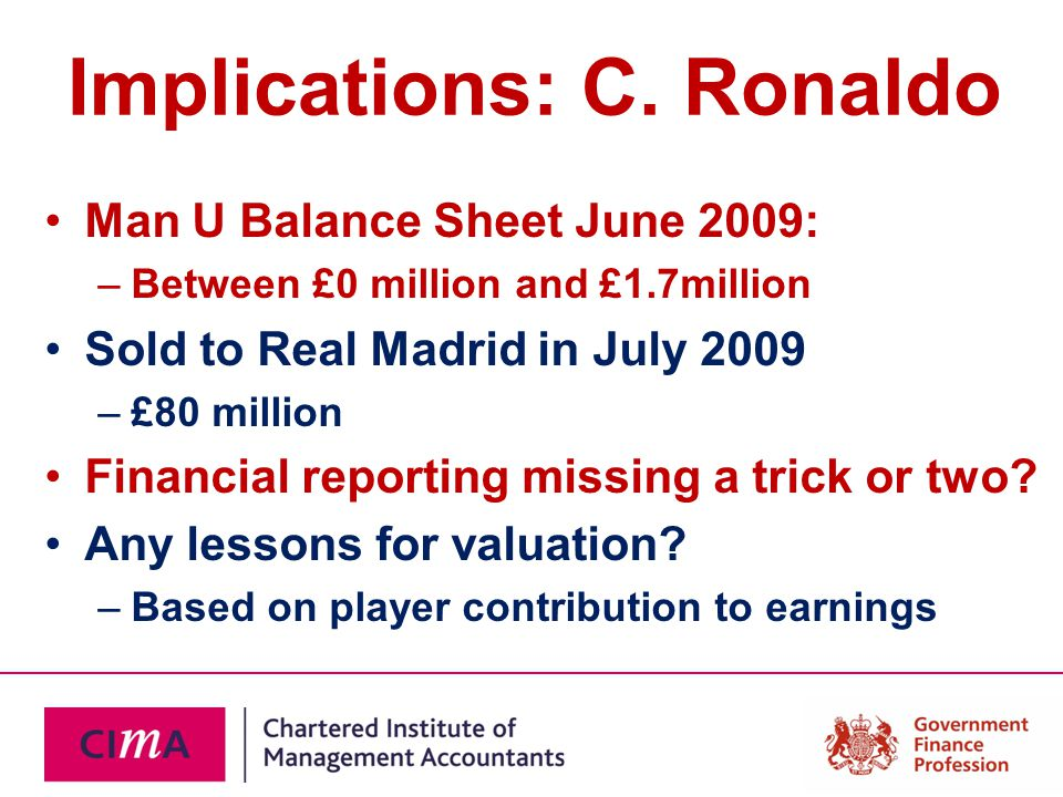 Implications: C. Ronaldo Man U Balance Sheet June 2009: –Between £0 million and £1.7million Sold to Real Madrid in July 2009 –£80 million Financial re