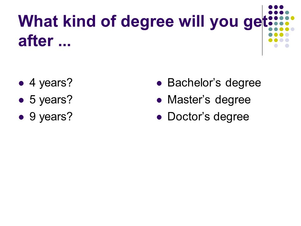 What kind of degree will you get after... 4 years? 5 years? 9 years? Bachelor's degree Master's degree Doctor's degree