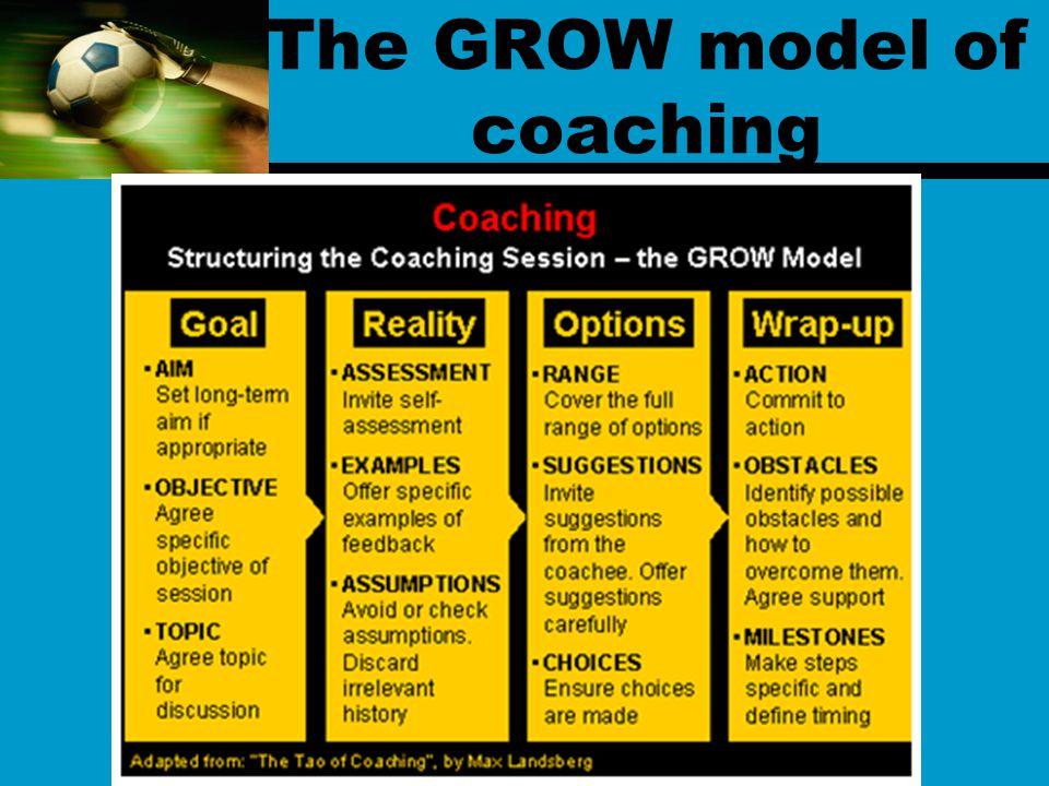 The GROW model of coaching