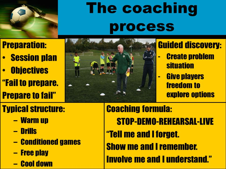 The coaching process Preparation: Session plan Objectives Fail to prepare.