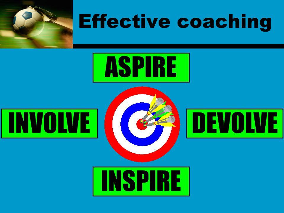 Effective coaching ASPIRE INSPIRE INVOLVEDEVOLVE