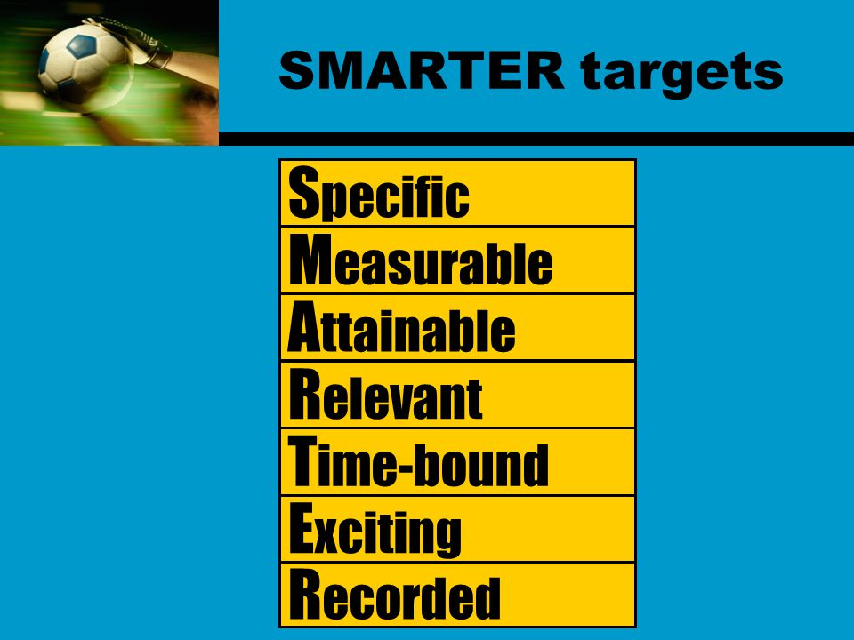 SMARTER targets S pecific M easurable A ttainable R elevant T ime-bound E xciting R ecorded