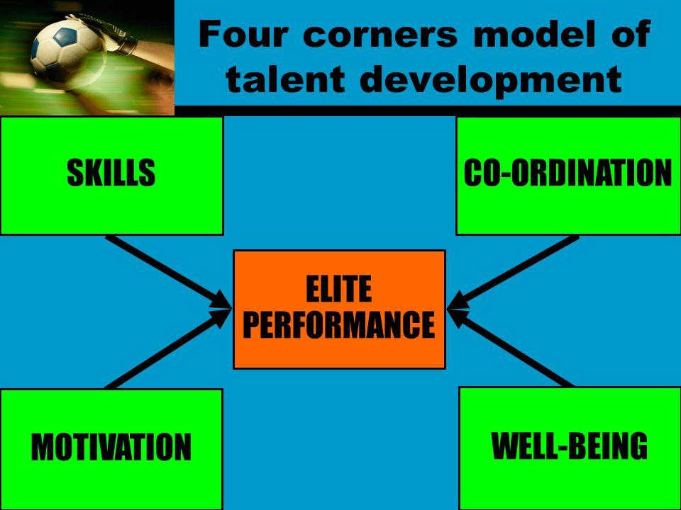 Four corners model of talent development ABILITY AWARENESS ATTITUDEATHLETICISM ELITE PERFORMANCE SKILLSCO-ORDINATION MOTIVATION WELL-BEING
