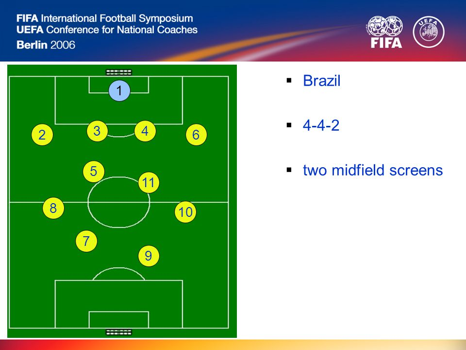  Brazil  4-4-2  two midfield screens 10 1 7 8 3 5 9 6 4 11 2