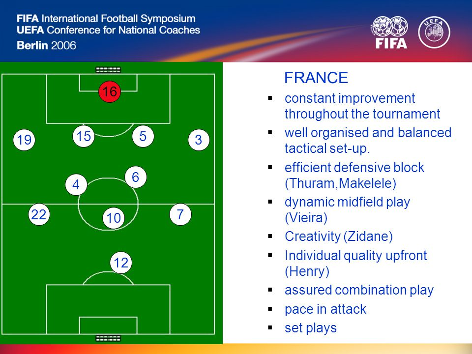FRANCE  constant improvement throughout the tournament  well organised and balanced tactical set-up.