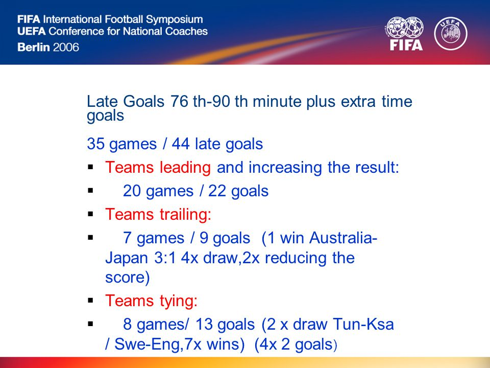 Late Goals 76 th-90 th minute plus extra time goals 35 games / 44 late goals  Teams leading and increasing the result:  20 games / 22 goals  Teams trailing:  7 games / 9 goals (1 win Australia- Japan 3:1 4x draw,2x reducing the score)  Teams tying:  8 games/ 13 goals (2 x draw Tun-Ksa / Swe-Eng,7x wins) (4x 2 goals )