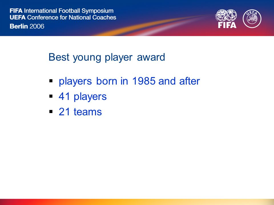 Best young player award  players born in 1985 and after  41 players  21 teams