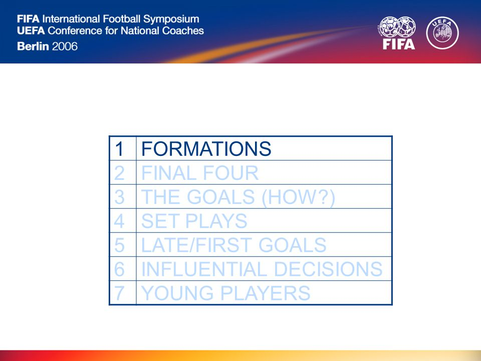 1FORMATIONS 2FINAL FOUR 3THE GOALS (HOW?) 4SET PLAYS 5LATE/FIRST GOALS 6INFLUENTIAL DECISIONS 7YOUNG PLAYERS