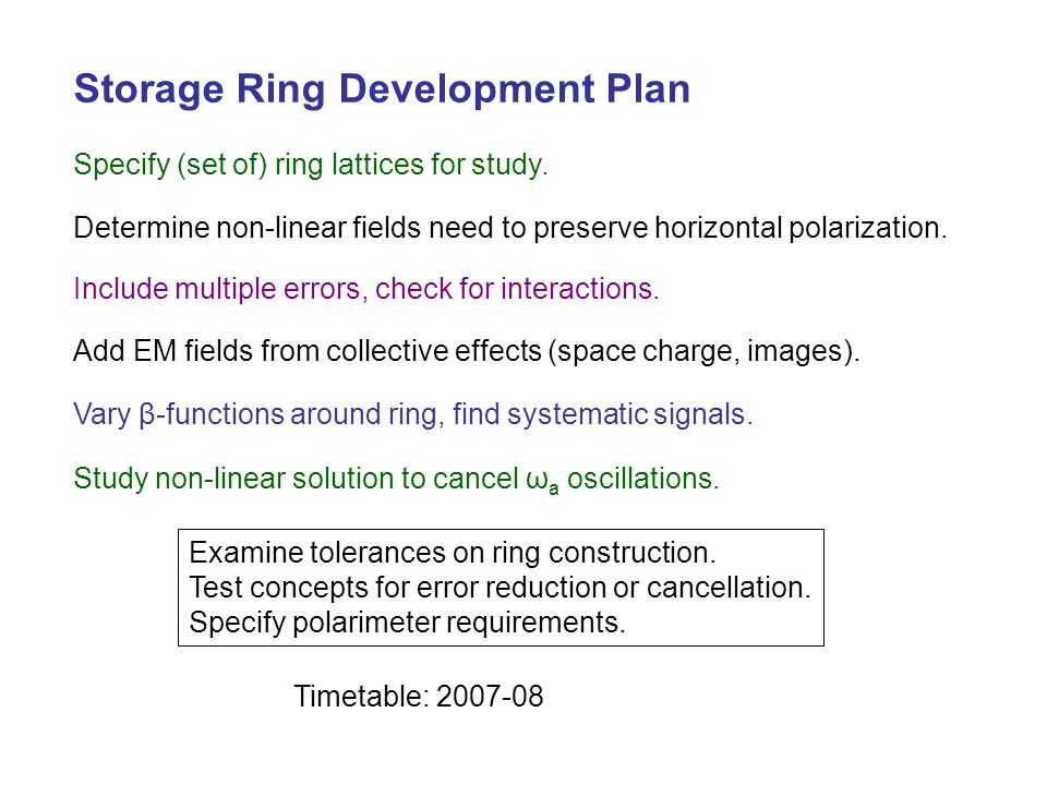 Storage Ring Development Plan Specify (set of) ring lattices for study.