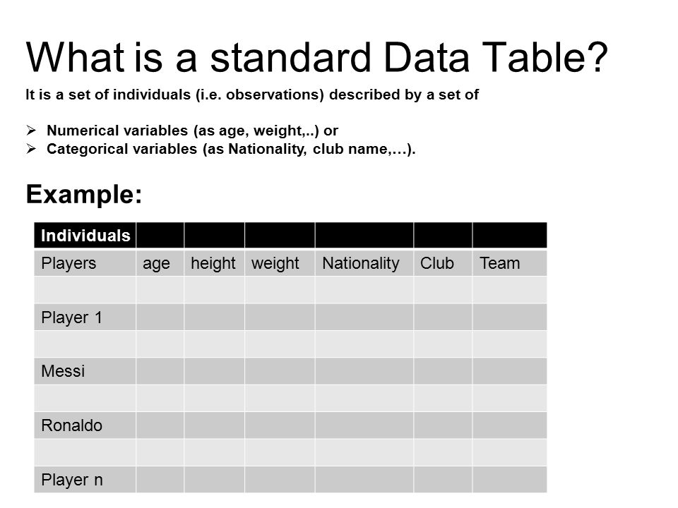 What is a standard Data Table.