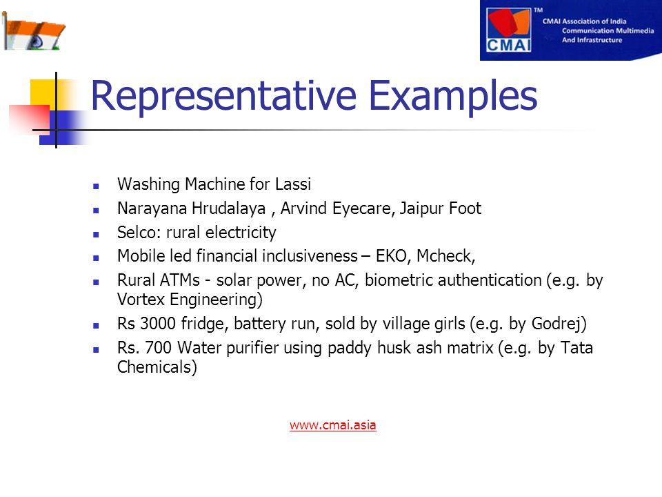 Representative Examples Washing Machine for Lassi Narayana Hrudalaya, Arvind Eyecare, Jaipur Foot Selco: rural electricity Mobile led financial inclus