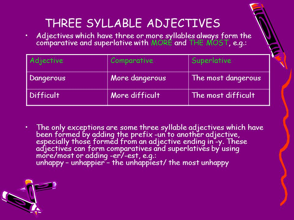 THREE SYLLABLE ADJECTIVES Adjectives which have three or more syllables always form the comparative and superlative with MORE and THE MOST, e.g.: The