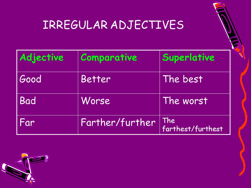 IRREGULAR ADJECTIVES AdjectiveComparativeSuperlative GoodBetterThe best BadWorseThe worst FarFarther/further The farthest/furthest