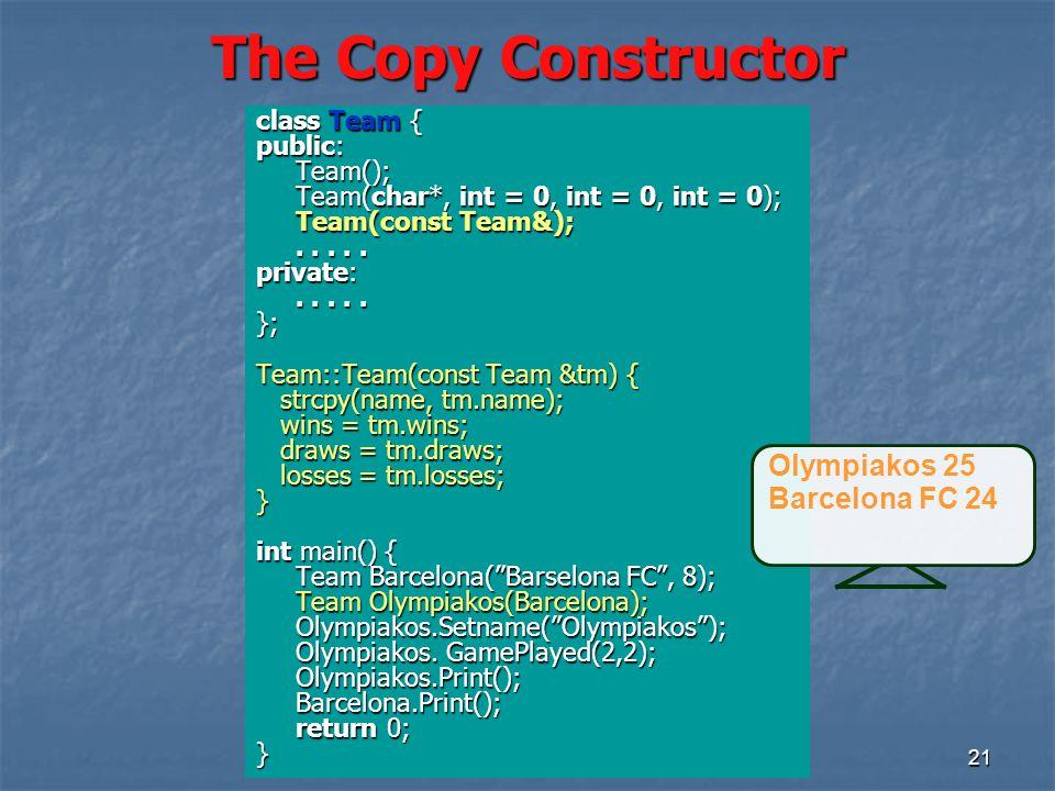 21 The Copy Constructor class Team { public: Team(); Team(char*, int = 0, int = 0, int = 0); Team(const Team&);.....