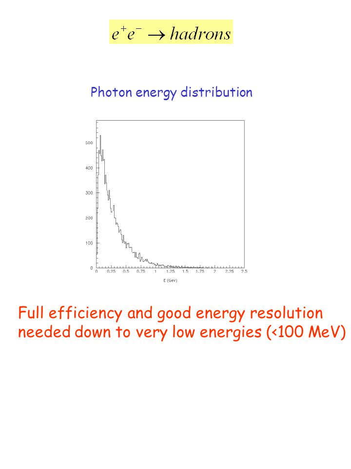 Photon energy distribution Full efficiency and good energy resolution needed down to very low energies (<100 MeV)
