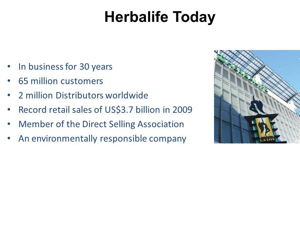 In business for 30 years 65 million customers 2 million Distributors worldwide Record retail sales of US$3.7 billion in 2009 Member of the Direct Selling Association An environmentally responsible company Herbalife Today