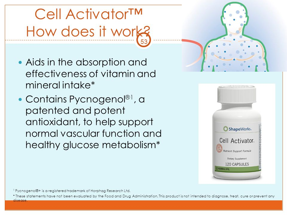 53 Cell Activator™ How does it work? Aids in the absorption and effectiveness of vitamin and mineral intake* Contains Pycnogenol ®1, a patented and po