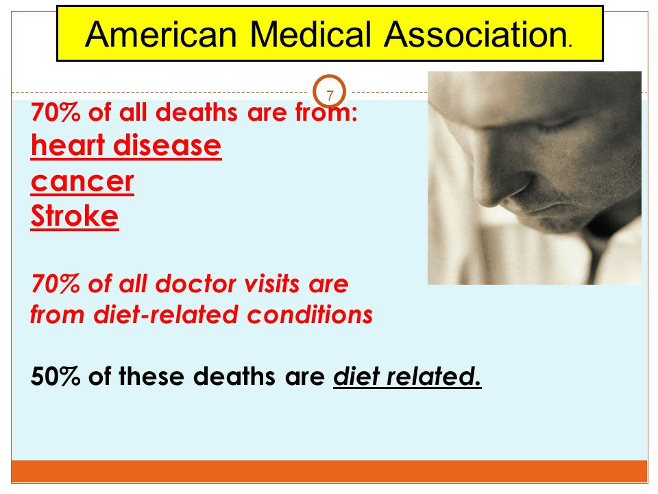 7 70% of all deaths are from: heart disease cancer Stroke 70% of all doctor visits are from diet-related conditions 50% of these deaths are diet relat