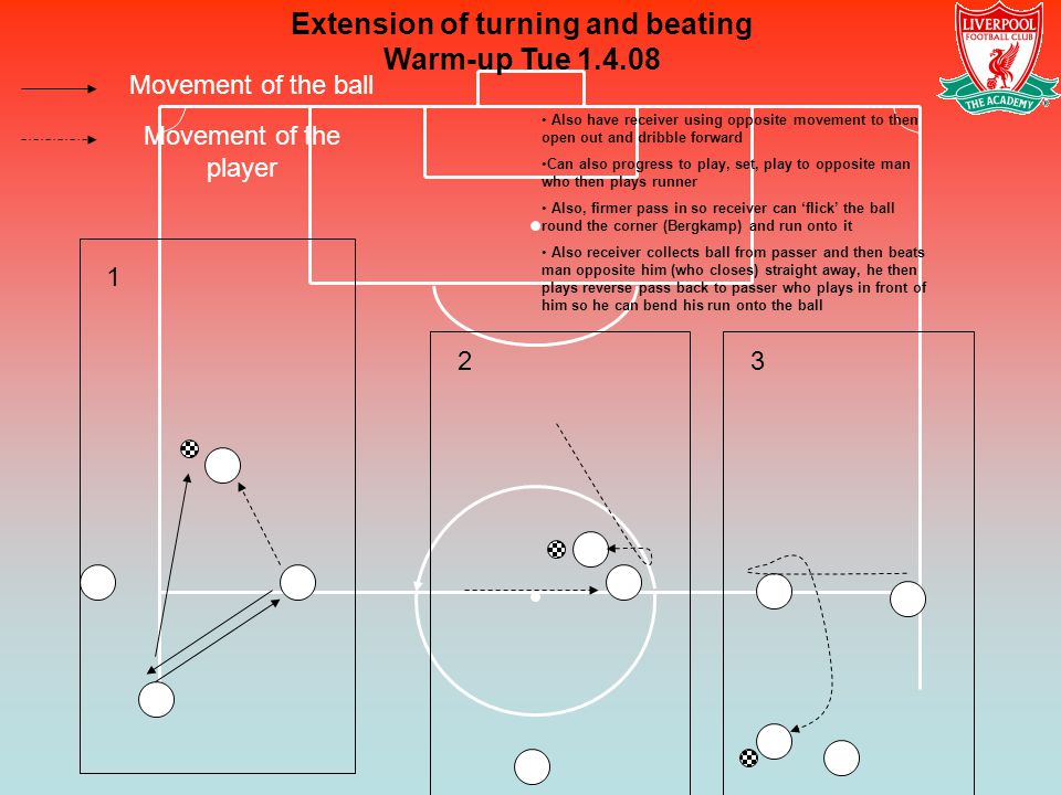 Movement of the ball Movement of the player Extension of turning and beating Warm-up Tue 1.4.08 1 23 Also have receiver using opposite movement to then open out and dribble forward Can also progress to play, set, play to opposite man who then plays runner Also, firmer pass in so receiver can 'flick' the ball round the corner (Bergkamp) and run onto it Also receiver collects ball from passer and then beats man opposite him (who closes) straight away, he then plays reverse pass back to passer who plays in front of him so he can bend his run onto the ball