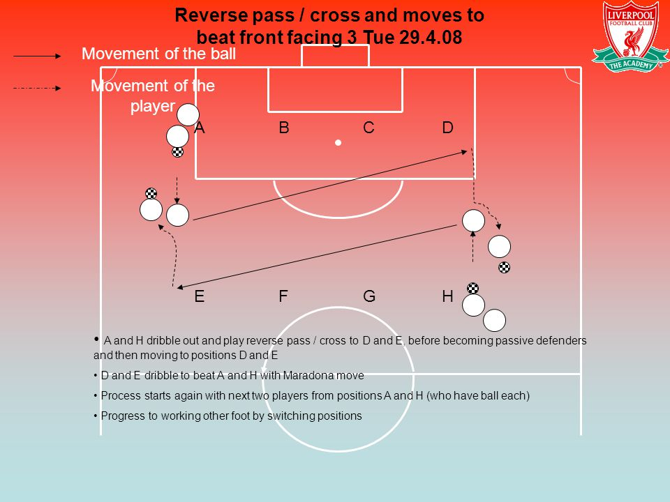 Movement of the ball Movement of the player Reverse pass / cross and moves to beat front facing 3 Tue 29.4.08 A and H dribble out and play reverse pass / cross to D and E, before becoming passive defenders and then moving to positions D and E D and E dribble to beat A and H with Maradona move Process starts again with next two players from positions A and H (who have ball each) Progress to working other foot by switching positions BCAD EFGH