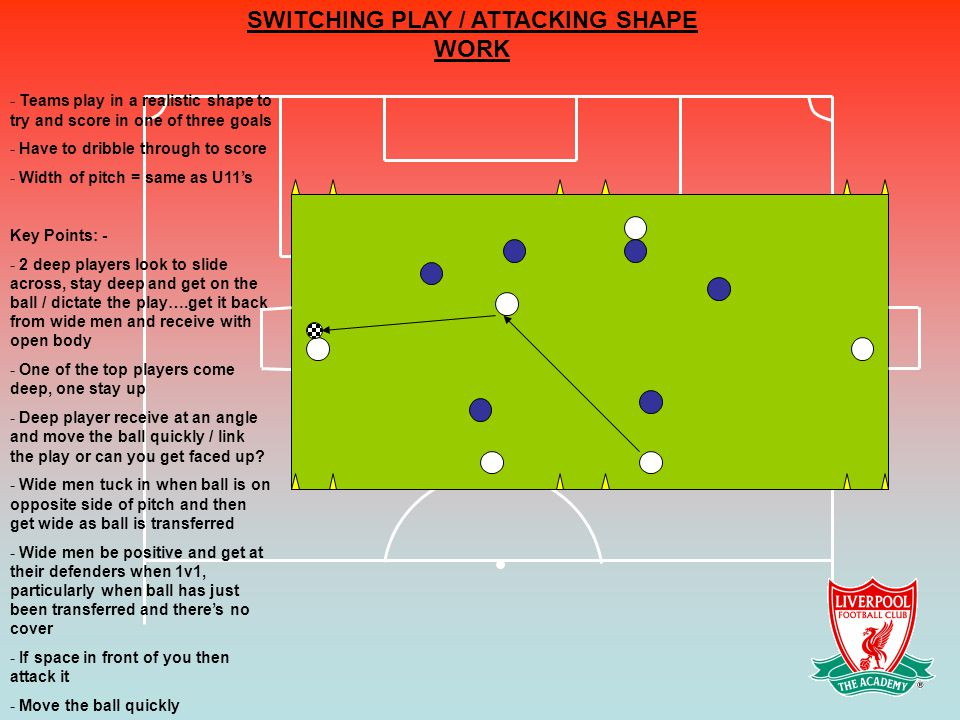 SWITCHING PLAY / ATTACKING SHAPE WORK - Teams play in a realistic shape to try and score in one of three goals - Have to dribble through to score - Width of pitch = same as U11's Key Points: - - 2 deep players look to slide across, stay deep and get on the ball / dictate the play….get it back from wide men and receive with open body - One of the top players come deep, one stay up - Deep player receive at an angle and move the ball quickly / link the play or can you get faced up.