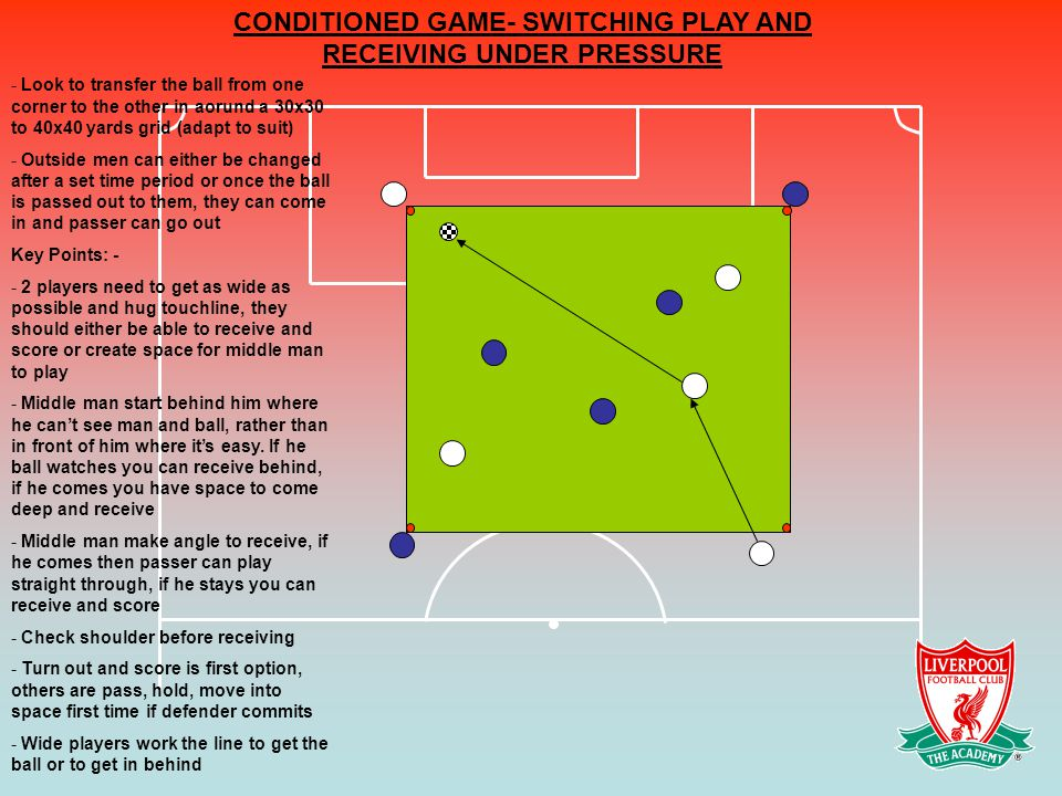CONDITIONED GAME- SWITCHING PLAY AND RECEIVING UNDER PRESSURE - Look to transfer the ball from one corner to the other in aorund a 30x30 to 40x40 yards grid (adapt to suit) - Outside men can either be changed after a set time period or once the ball is passed out to them, they can come in and passer can go out Key Points: - - 2 players need to get as wide as possible and hug touchline, they should either be able to receive and score or create space for middle man to play - Middle man start behind him where he can't see man and ball, rather than in front of him where it's easy.
