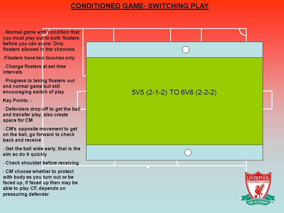 CONDITIONED GAME- SWITCHING PLAY 5V5 (2-1-2) TO 6V6 (2-2-2) - Normal game with condition that you must play out to both floaters before you can score.