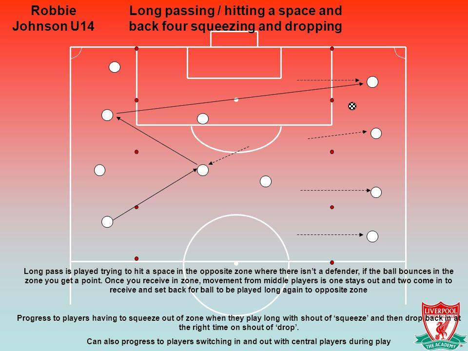 Long passing / hitting a space and back four squeezing and dropping Long pass is played trying to hit a space in the opposite zone where there isn't a defender, if the ball bounces in the zone you get a point.