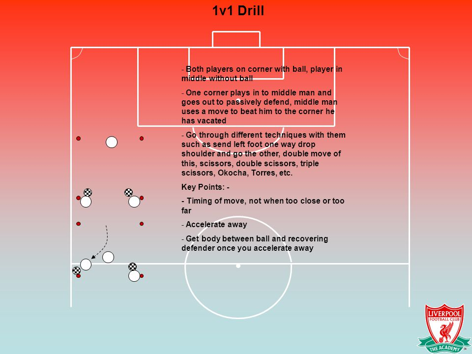 1v1 Drill - Both players on corner with ball, player in middle without ball - One corner plays in to middle man and goes out to passively defend, middle man uses a move to beat him to the corner he has vacated - Go through different techniques with them such as send left foot one way drop shoulder and go the other, double move of this, scissors, double scissors, triple scissors, Okocha, Torres, etc.