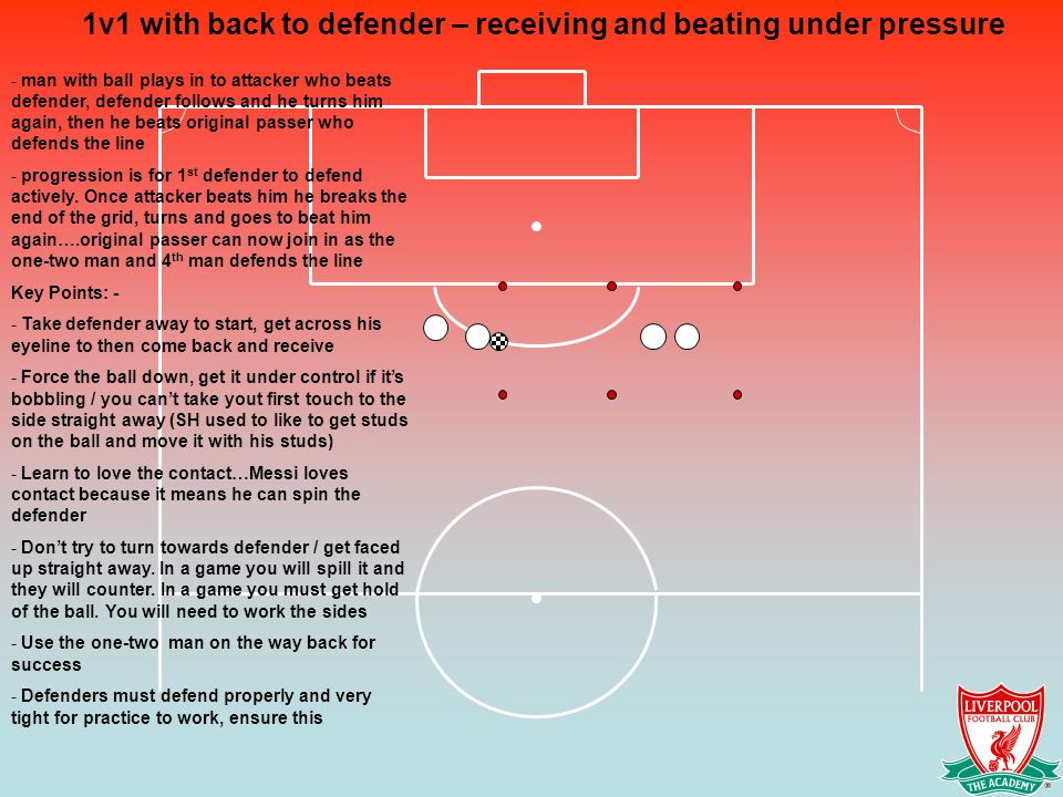 1v1 with back to defender – receiving and beating under pressure - man with ball plays in to attacker who beats defender, defender follows and he turns him again, then he beats original passer who defends the line - progression is for 1 st defender to defend actively.