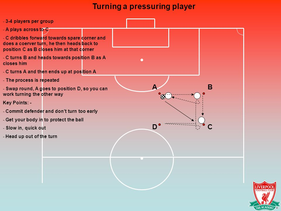 Turning a pressuring player - 3-4 players per group - A plays across to C - C dribbles forward towards spare corner and does a coerver turn, he then h