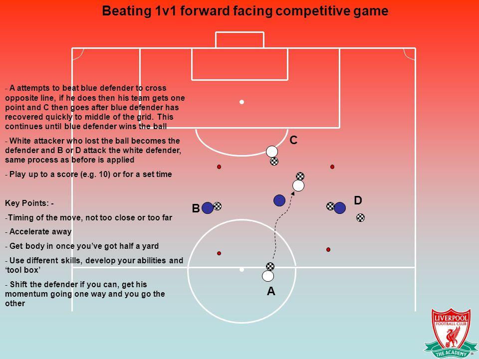 Beating 1v1 forward facing competitive game - A attempts to beat blue defender to cross opposite line, if he does then his team gets one point and C t
