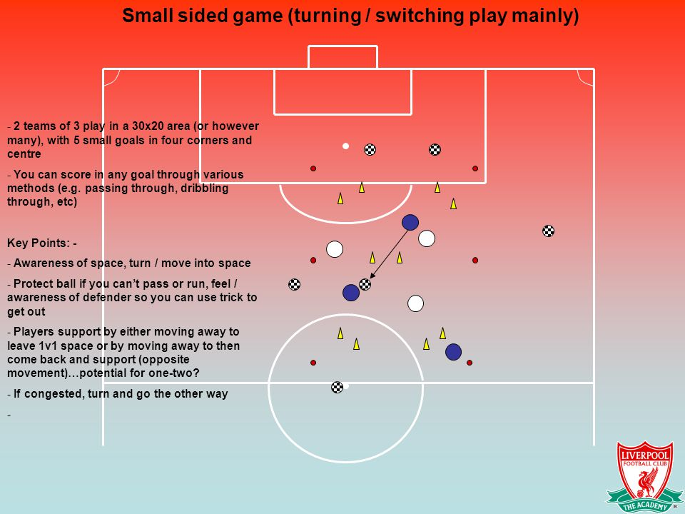 Small sided game (turning / switching play mainly) - 2 teams of 3 play in a 30x20 area (or however many), with 5 small goals in four corners and centre - You can score in any goal through various methods (e.g.