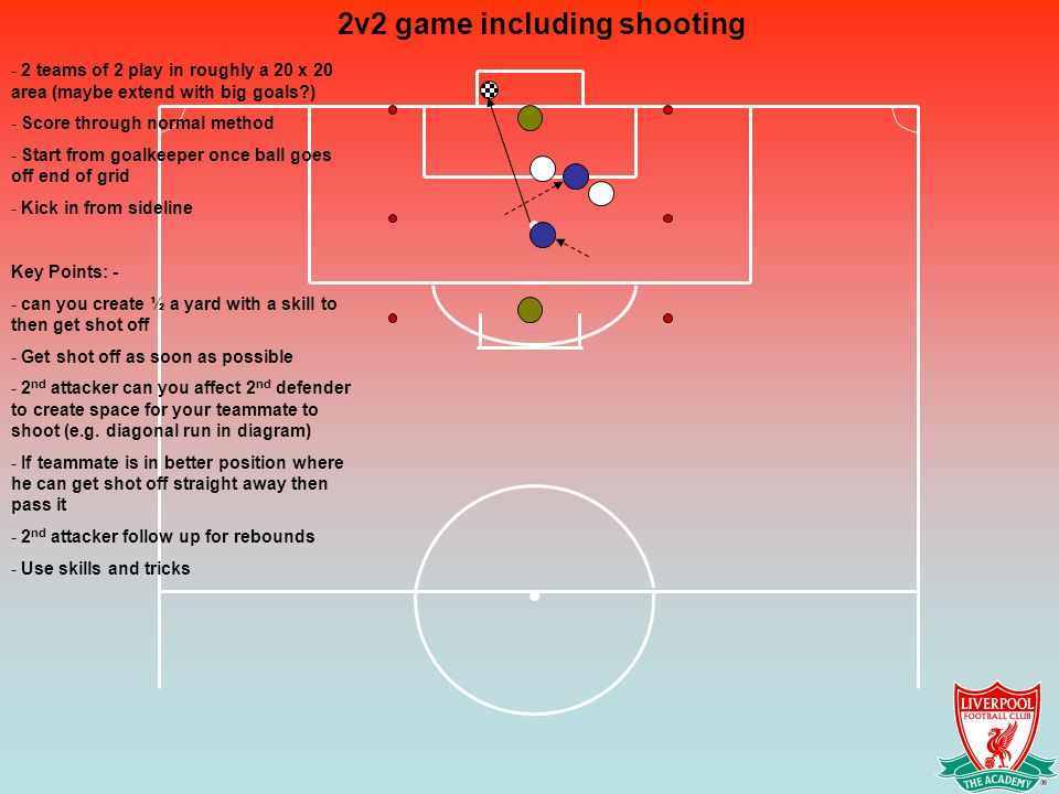 2v2 game including shooting - 2 teams of 2 play in roughly a 20 x 20 area (maybe extend with big goals?) - Score through normal method - Start from goalkeeper once ball goes off end of grid - Kick in from sideline Key Points: - - can you create ½ a yard with a skill to then get shot off - Get shot off as soon as possible - 2 nd attacker can you affect 2 nd defender to create space for your teammate to shoot (e.g.