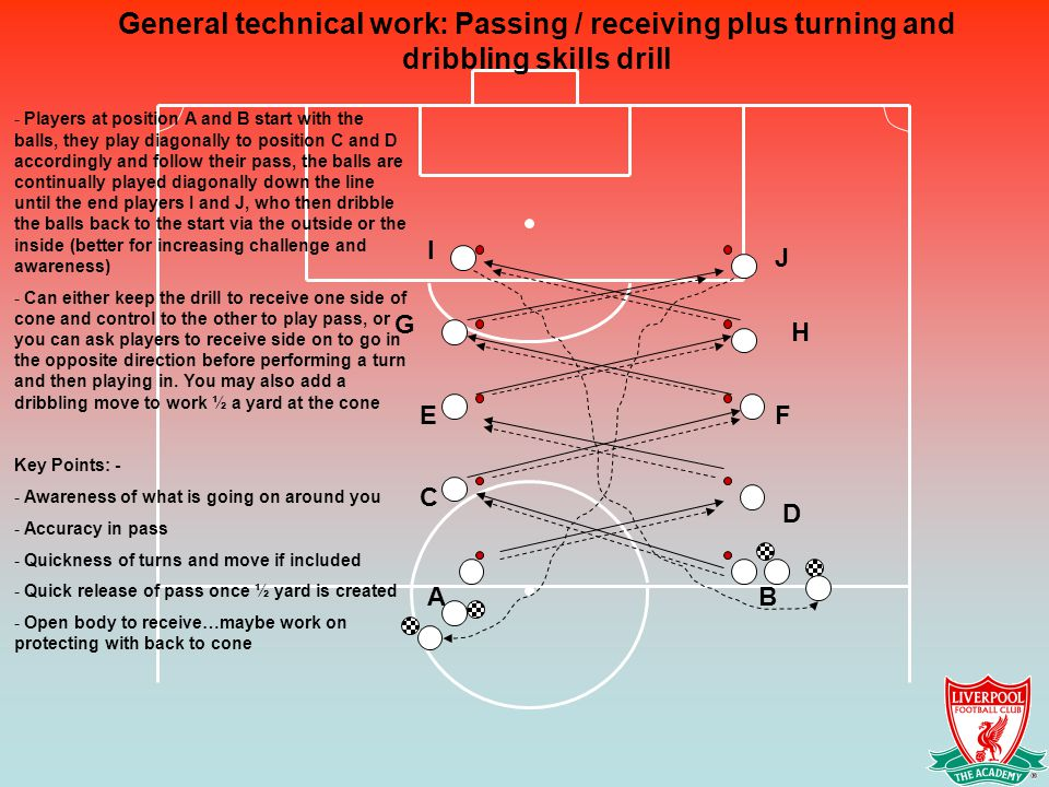 General technical work: Passing / receiving plus turning and dribbling skills drill AB C D EF J I H G - Players at position A and B start with the balls, they play diagonally to position C and D accordingly and follow their pass, the balls are continually played diagonally down the line until the end players I and J, who then dribble the balls back to the start via the outside or the inside (better for increasing challenge and awareness) - Can either keep the drill to receive one side of cone and control to the other to play pass, or you can ask players to receive side on to go in the opposite direction before performing a turn and then playing in.