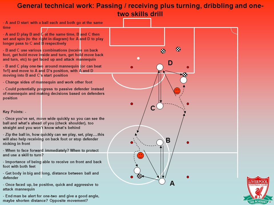 General technical work: Passing / receiving plus turning, dribbling and one- two skills drill - A and D start with a ball each and both go at the same time - A and D play B and C at the same time, B and C then set and spin (to the right in diagram) for A and D to play longer pass to C and B respectively - B and C use various combinations (receive on back foot, get hold move inside and turn, get hold move back and turn, etc) to get faced up and attack mannequin - B and C play one-two around mannequin (or can beat 1v1) and move to A and D's position, with A and D moving into B and C's start position - Change sides of mannequin and work other foot - Could potentially progress to passive defender instead of mannequin and making decisions based on defenders position Key Points: - - Once you've set, move wide quickly so you can see the ball and what's ahead of you (check shoulder), too straight and you won't know what's behind - Zip the ball in, how quickly can we play, set, play….this will also help receiving on back foot or stop defender nicking in front - When to face forward immediately.