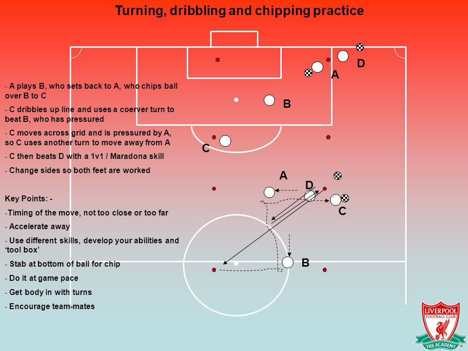 Turning, dribbling and chipping practice - A plays B, who sets back to A, who chips ball over B to C - C dribbles up line and uses a coerver turn to beat B, who has pressured - C moves across grid and is pressured by A, so C uses another turn to move away from A - C then beats D with a 1v1 / Maradona skill - Change sides so both feet are worked Key Points: - -Timing of the move, not too close or too far - Accelerate away - Use different skills, develop your abilities and 'tool box' - Stab at bottom of ball for chip - Do it at game pace - Get body in with turns - Encourage team-mates A B C A B C D D