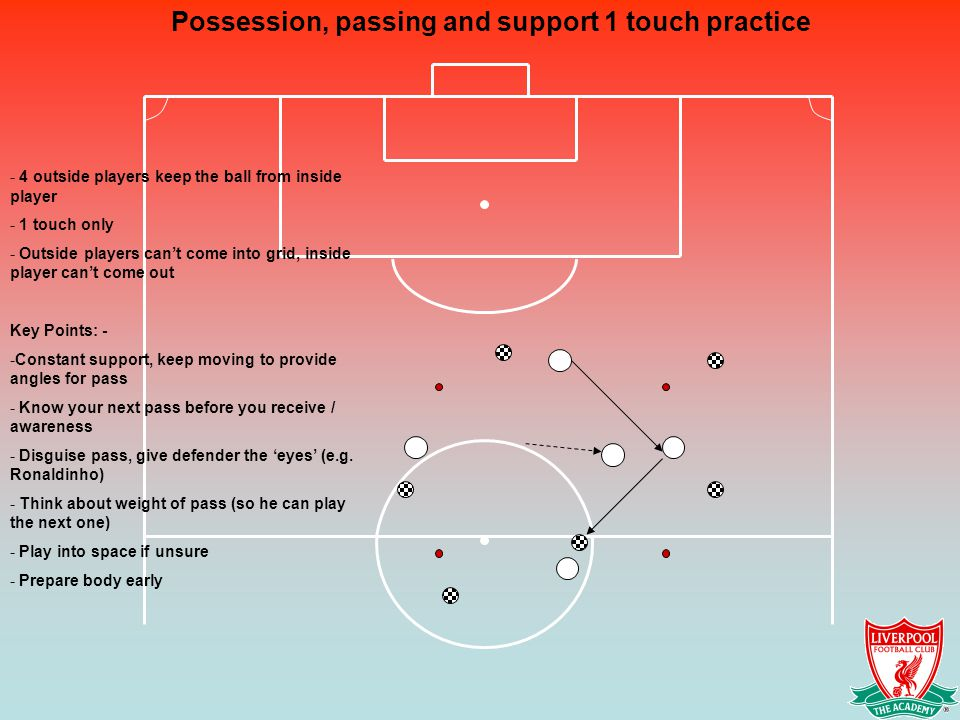 Possession, passing and support 1 touch practice - 4 outside players keep the ball from inside player - 1 touch only - Outside players can't come into grid, inside player can't come out Key Points: - -Constant support, keep moving to provide angles for pass - Know your next pass before you receive / awareness - Disguise pass, give defender the 'eyes' (e.g.