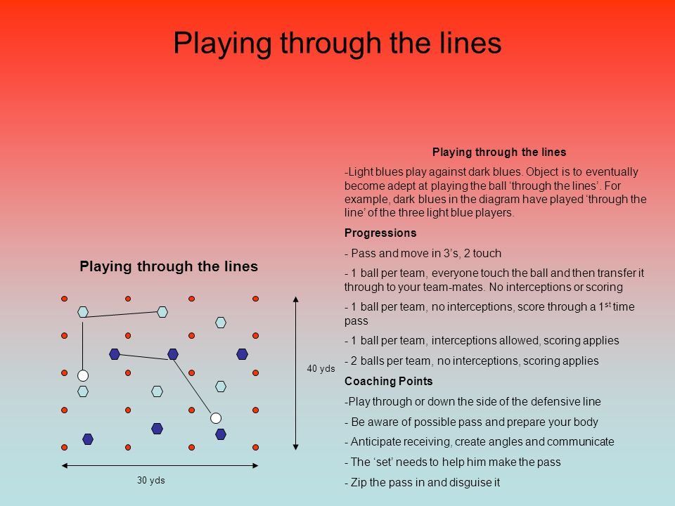 Playing through the lines 40 yds 30 yds Playing through the lines -Light blues play against dark blues. Object is to eventually become adept at playin