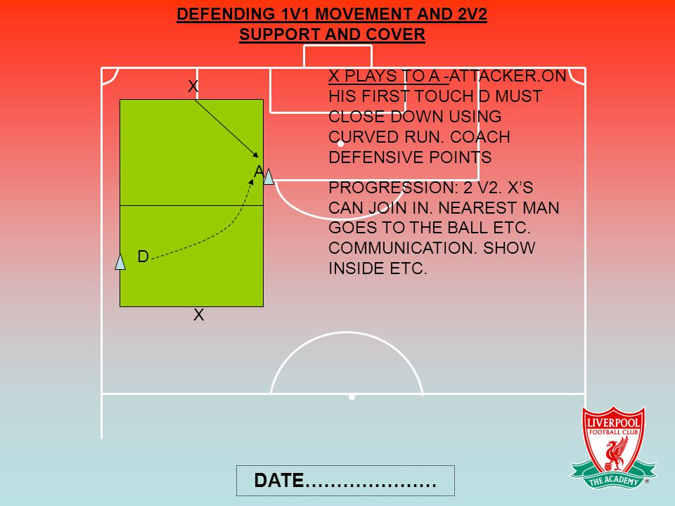 DATE………………… DEFENDING 1V1 MOVEMENT AND 2V2 SUPPORT AND COVER X X A D X PLAYS TO A -ATTACKER.ON HIS FIRST TOUCH D MUST CLOSE DOWN USING CURVED RUN. COA