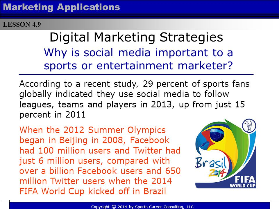 LESSON 4.9 Marketing Applications Copyright © 2014 by Sports Career Consulting, LLC Digital Marketing Strategies Why is social media important to a sports or entertainment marketer.