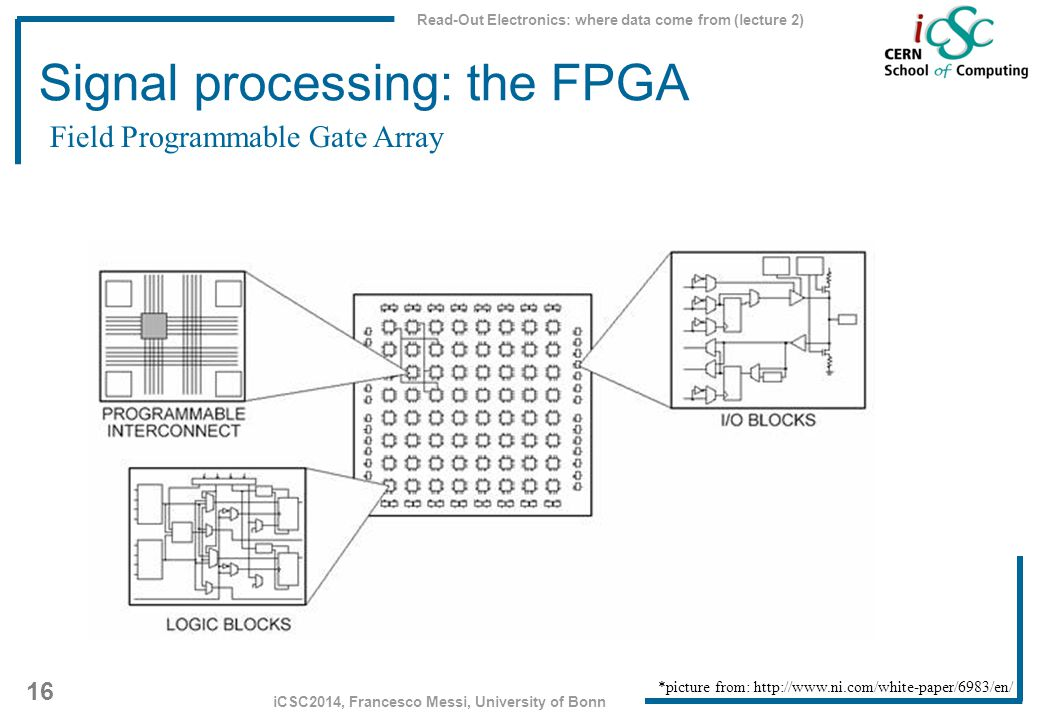 Read-Out Electronics: where data come from (lecture 2) 16 iCSC2014, Francesco Messi, University of Bonn Signal processing: the FPGA *picture from: htt