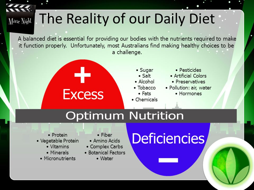 The Reality of our Daily Diet A balanced diet is essential for providing our bodies with the nutrients required to make it function properly.
