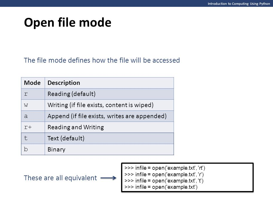 Introduction to Computing Using Python Open file mode ModeDescription r Reading (default) w Writing (if file exists, content is wiped) a Append (if file exists, writes are appended) r+ Reading and Writing t Text (default) b Binary The file mode defines how the file will be accessed >>> infile = open( example.txt , rt ) >>> infile = open( example.txt , r ) >>> infile = open( example.txt , t ) >>> infile = open( example.txt ) >>> infile = open( example.txt , rt ) >>> infile = open( example.txt , r ) >>> infile = open( example.txt , t ) >>> infile = open( example.txt ) These are all equivalent