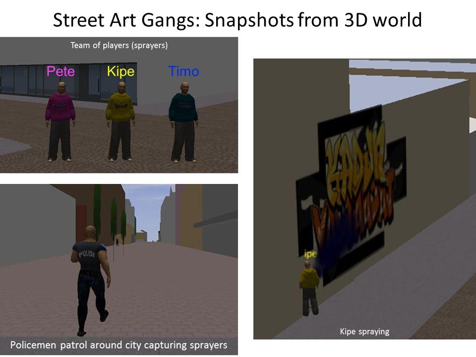 Street Art Gangs: Snapshots from 3D world