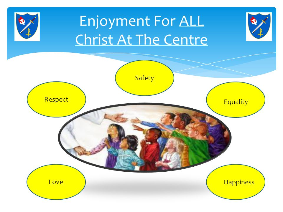 Enjoyment For ALL Christ At The Centre Respect Safety Equality Love Happiness