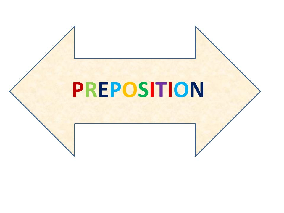 PREPOSITIONPREPOSITION