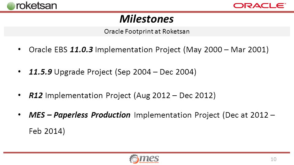 Milestones Oracle Footprint at Roketsan 10 Oracle EBS 11.0.3 Implementation Project (May 2000 – Mar 2001) 11.5.9 Upgrade Project (Sep 2004 – Dec 2004) R12 Implementation Project (Aug 2012 – Dec 2012) MES – Paperless Production Implementation Project (Dec at 2012 – Feb 2014)