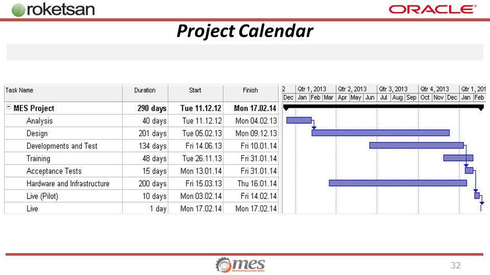 Project Calendar 32